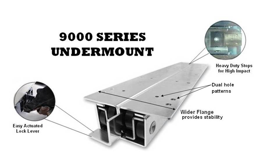 Linear Motion Solutions Full Extension Undermount Slide